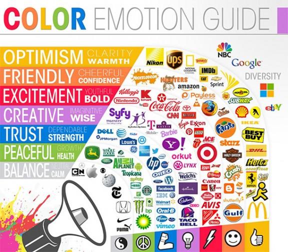 1400099240-psychology-color-marketing-branding-color-emotion-guide-576x504