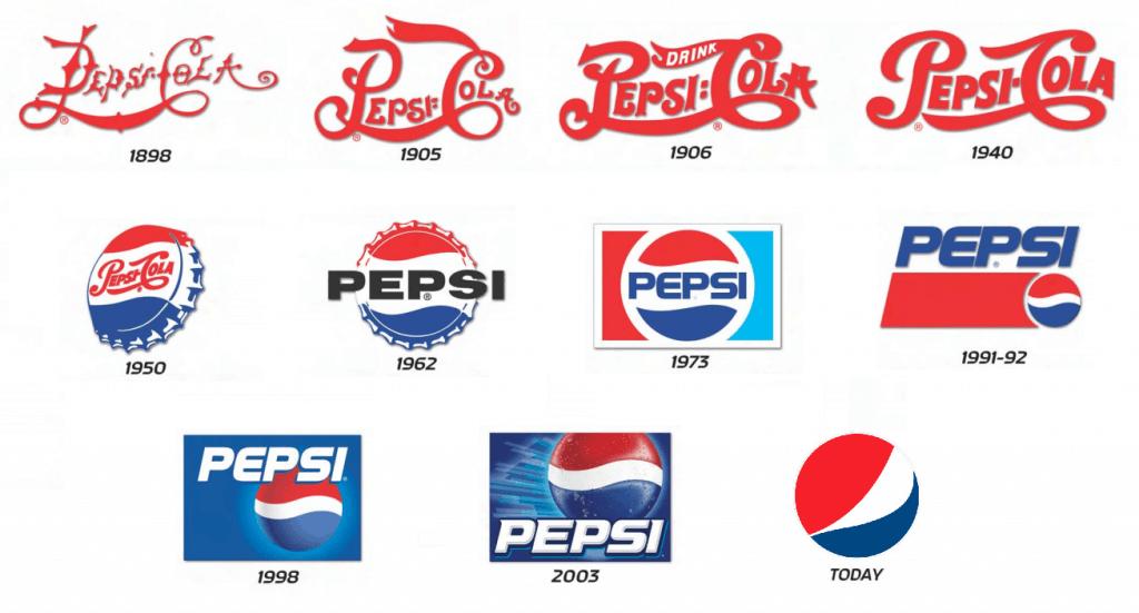 pepsi-logo-history